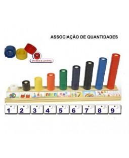 Associação de Quantidades